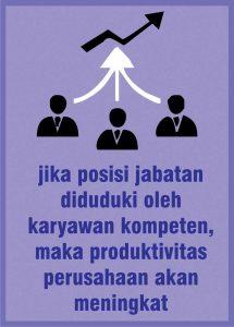 jika posisi jabatan diduduki karyawan-karyawan kompeten, maka produktivitas perusahaan akan meningkat