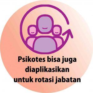 psikotes bisa juga diaplikasikan untuk rotasi dan promosi jabatan