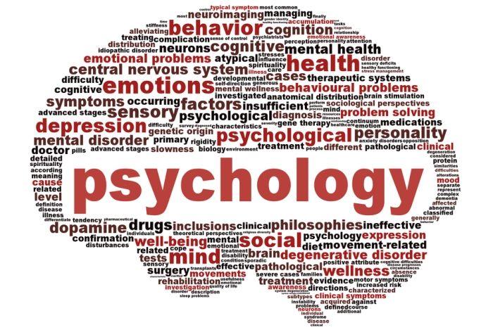 Apa Pengertian Psikologi dari Berbagai Pakar