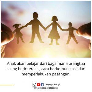 Seminar Inner child --- Anak akan belajar dari bagaimana orangtua saling berinteraksi, cara berkomunikasi, dan memperlakukan anak atau pasangan